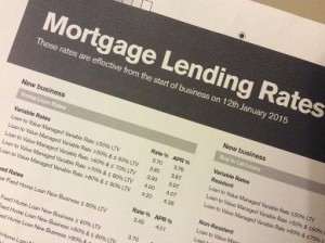 Mortgage Interest Rates, applying for a mortgage in Ireland